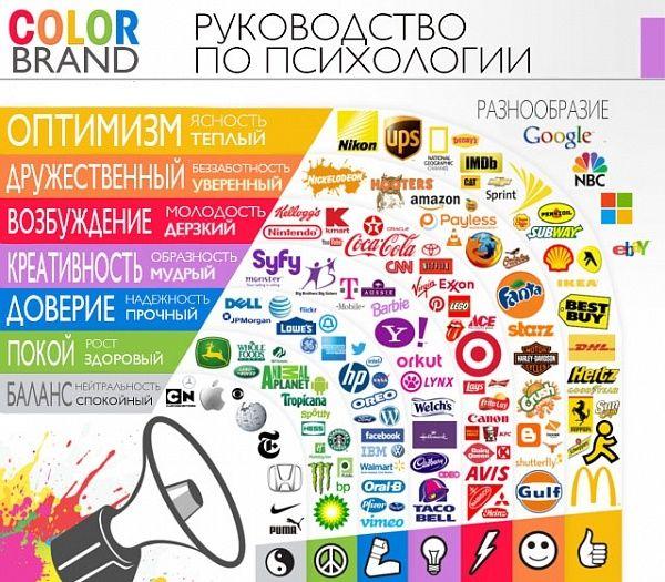 Примеры использования цветов в вывесках магазинов мировых лидеров.