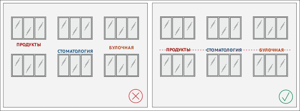 Правила размещения вывески на фасаде дома